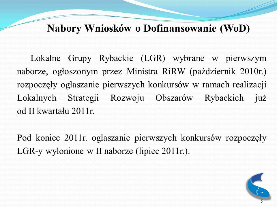 Oś 4 – proces wdrażania Od początku wdrażania Osi 4 do lipca 2012 r.