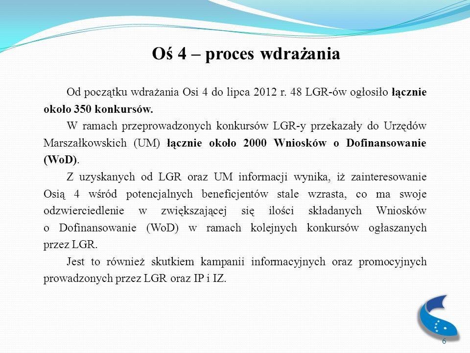 Oś 4 – proces wdrażania Od momentu zakończenia II konkursu na wybór LGR do realizacji LSROR (lipiec 2011r.) rozpoczął się proces kontraktacji środków finansowych na poziomie podpisanych umów z beneficjentami Osi 4 PO RYBY.