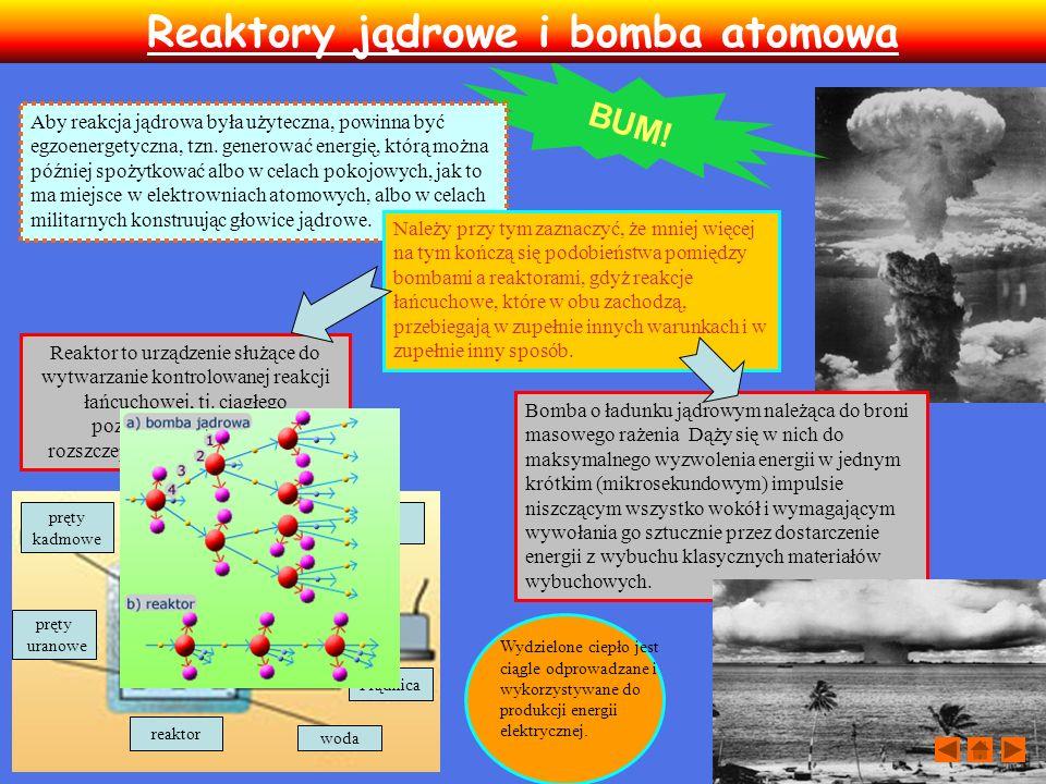 BUM! Reaktory jądrowe i bomba atomowa Aby reakcja jądrowa była użyteczna, powinna być egzoenergetyczna, tzn. generować energię, którą można później sp