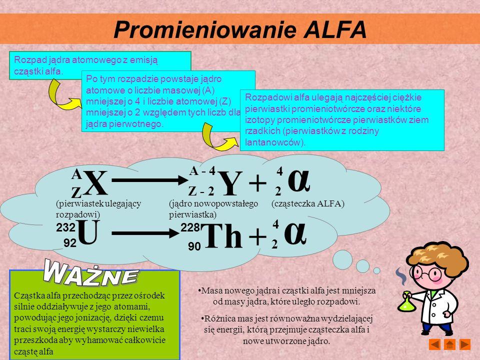 Promieniowanie ALFA Rozpad jądra atomowego z emisją cząstki alfa. Masa nowego jądra i cząstki alfa jest mniejsza od masy jądra, które uległo rozpadowi
