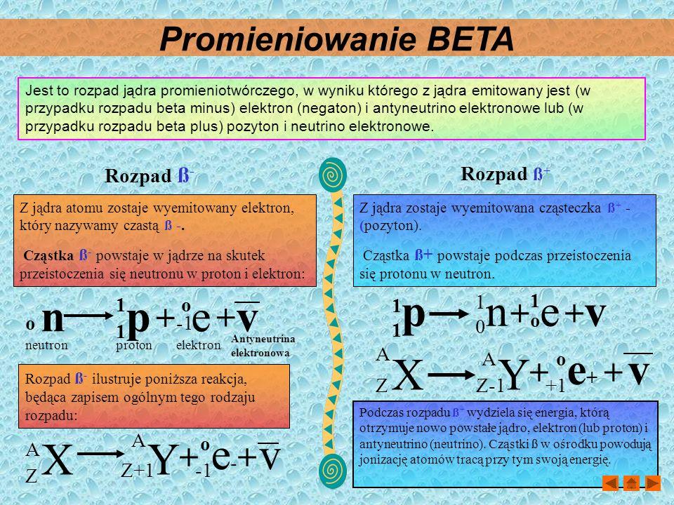 Podczas rozpadu ß + wydziela się energia, którą otrzymuje nowo powstałe jądro, elektron (lub proton) i antyneutrino (neutrino). Cząstki ß w ośrodku po
