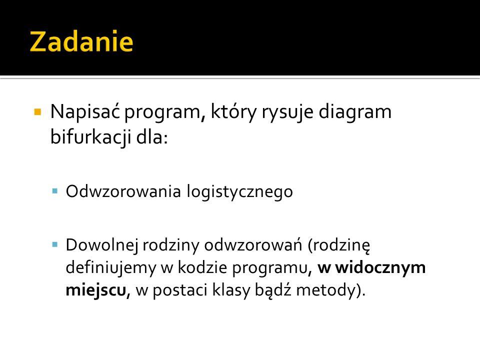 Napisać program, który rysuje diagram bifurkacji dla: Odwzorowania logistycznego Dowolnej rodziny odwzorowań (rodzinę definiujemy w kodzie programu, w