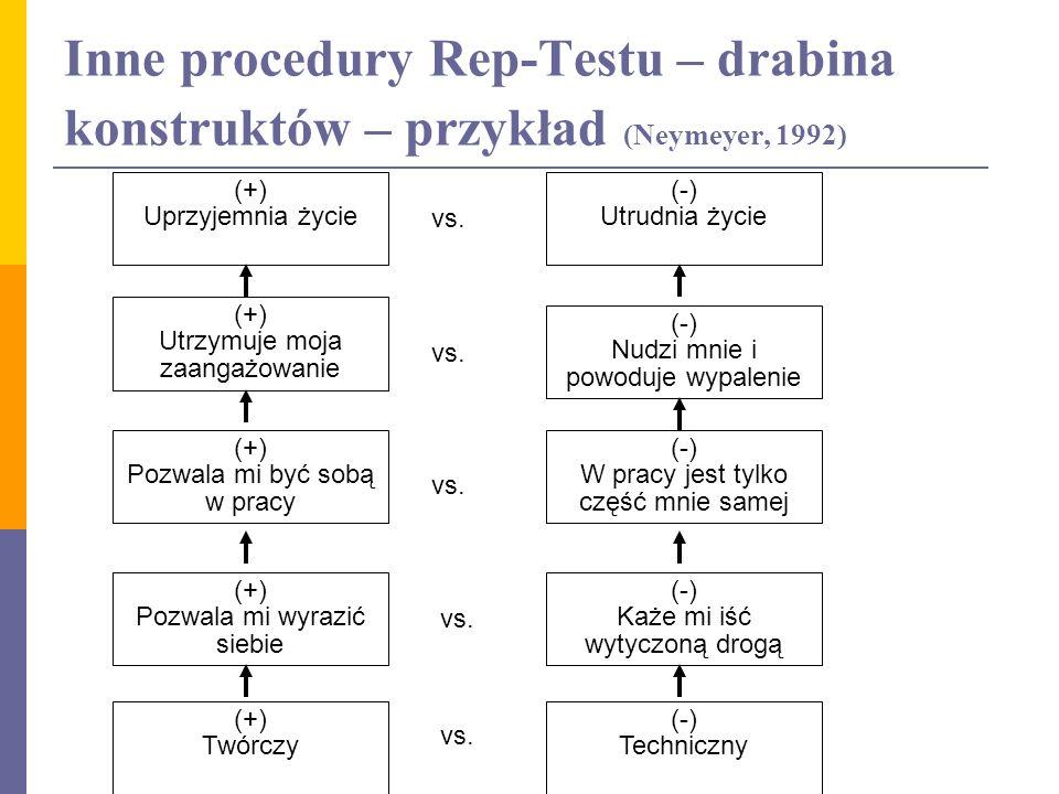 Inne procedury Rep-Testu – drabina konstruktów – przykład (Neymeyer, 1992) (+) Pozwala mi wyrazić siebie (+) Twórczy (+) Pozwala mi być sobą w pracy (
