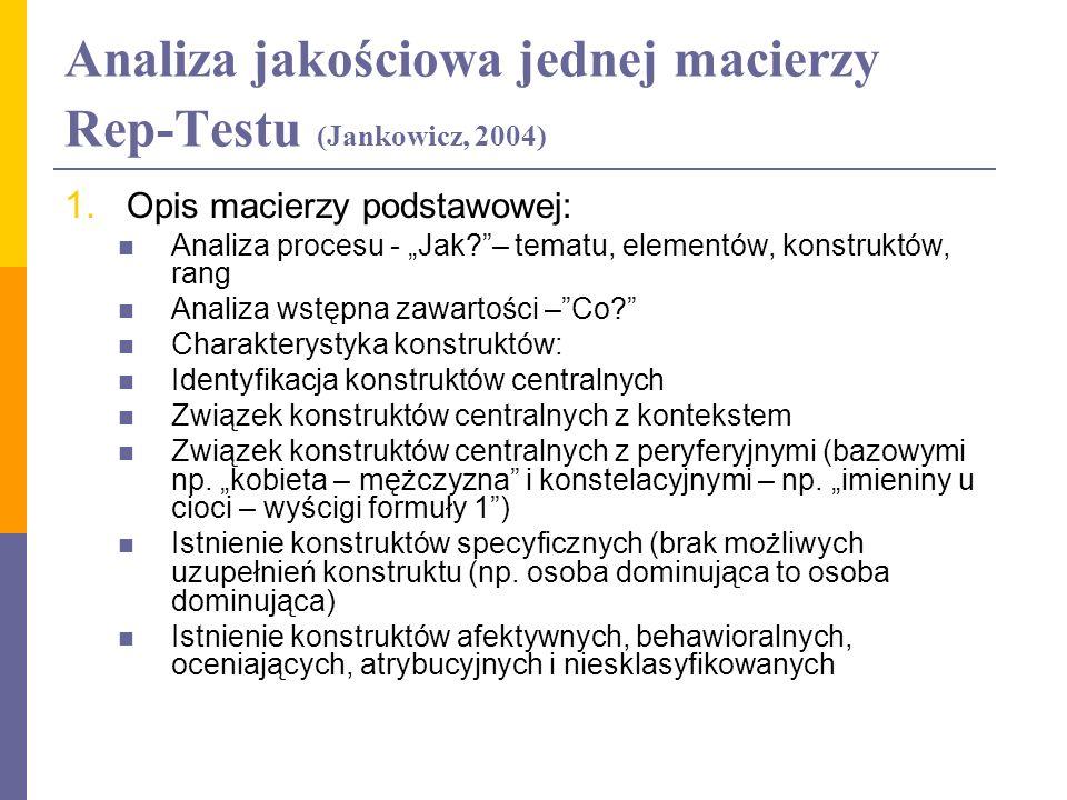 Analiza jakościowa jednej macierzy Rep-Testu (Jankowicz, 2004) 1. Opis macierzy podstawowej: Analiza procesu - Jak?– tematu, elementów, konstruktów, r