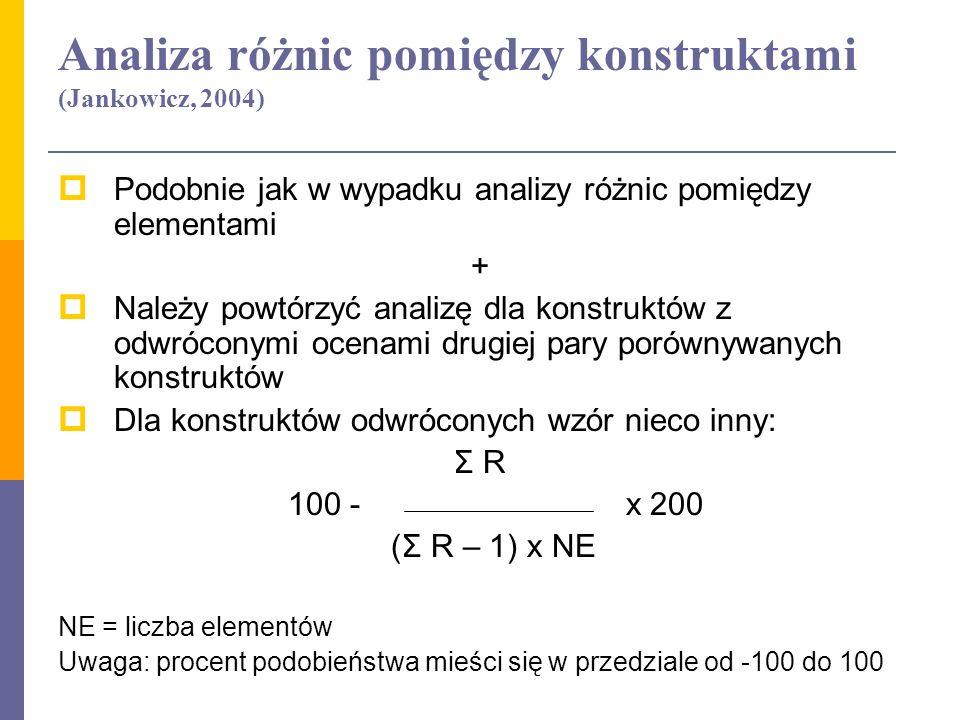 Analiza różnic pomiędzy konstruktami (Jankowicz, 2004) Podobnie jak w wypadku analizy różnic pomiędzy elementami + Należy powtórzyć analizę dla konstr