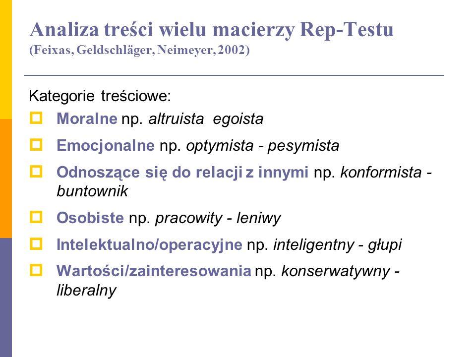 Analiza treści wielu macierzy Rep-Testu (Feixas, Geldschläger, Neimeyer, 2002) Kategorie treściowe: Moralne np. altruista egoista Emocjonalne np. opty