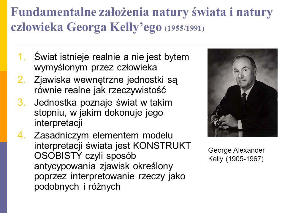 Fundamentalne założenia natury świata i natury człowieka Georga Kellyego (1955/1991) 1. Świat istnieje realnie a nie jest bytem wymyślonym przez człow
