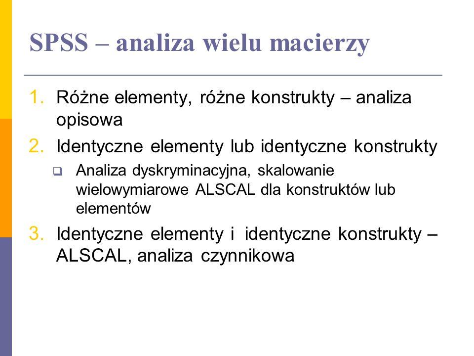 SPSS – analiza wielu macierzy 1. Różne elementy, różne konstrukty – analiza opisowa 2. Identyczne elementy lub identyczne konstrukty Analiza dyskrymin