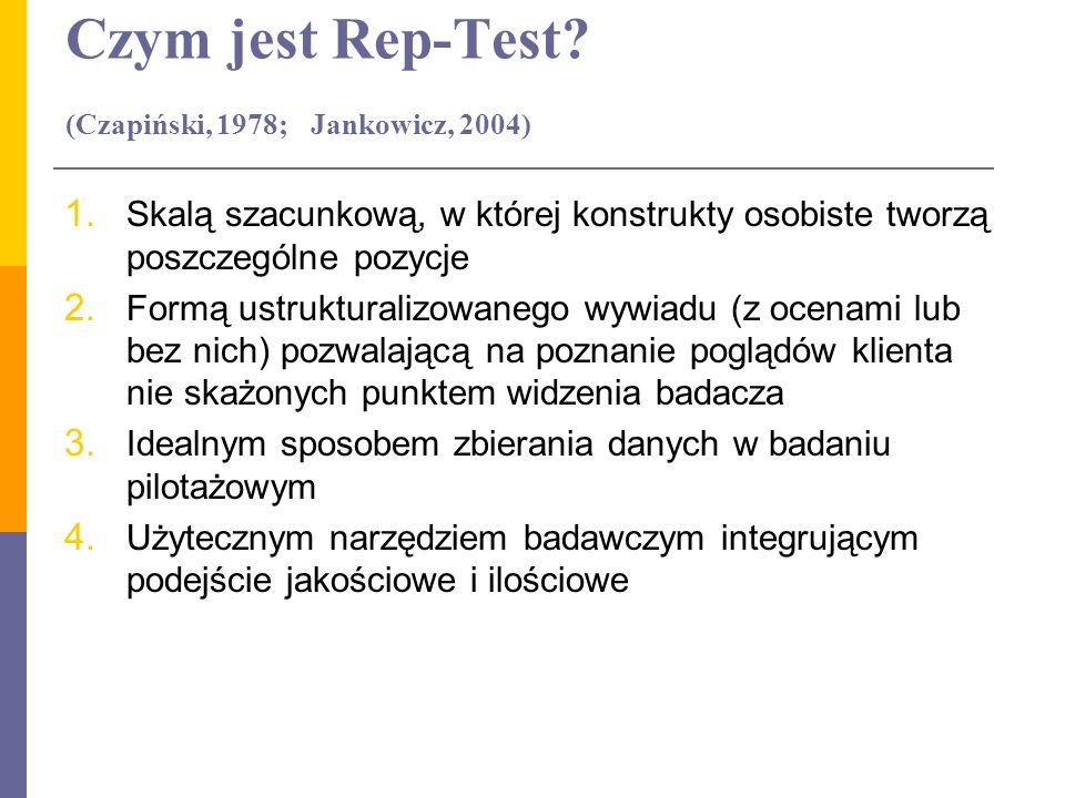 Czym jest Rep-Test? (Czapiński, 1978; Jankowicz, 2004) 1. Skalą szacunkową, w której konstrukty osobiste tworzą poszczególne pozycje 2. Formą ustruktu