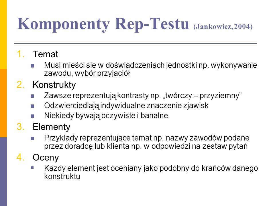 Komponenty Rep-Testu (Jankowicz, 2004) 1. Temat Musi mieści się w doświadczeniach jednostki np. wykonywanie zawodu, wybór przyjaciół 2. Konstrukty Zaw