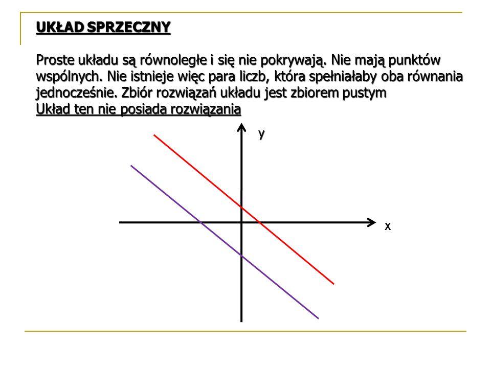 UKŁAD SPRZECZNY Proste układu są równoległe i się nie pokrywają. Nie mają punktów wspólnych. Nie istnieje więc para liczb, która spełniałaby oba równa