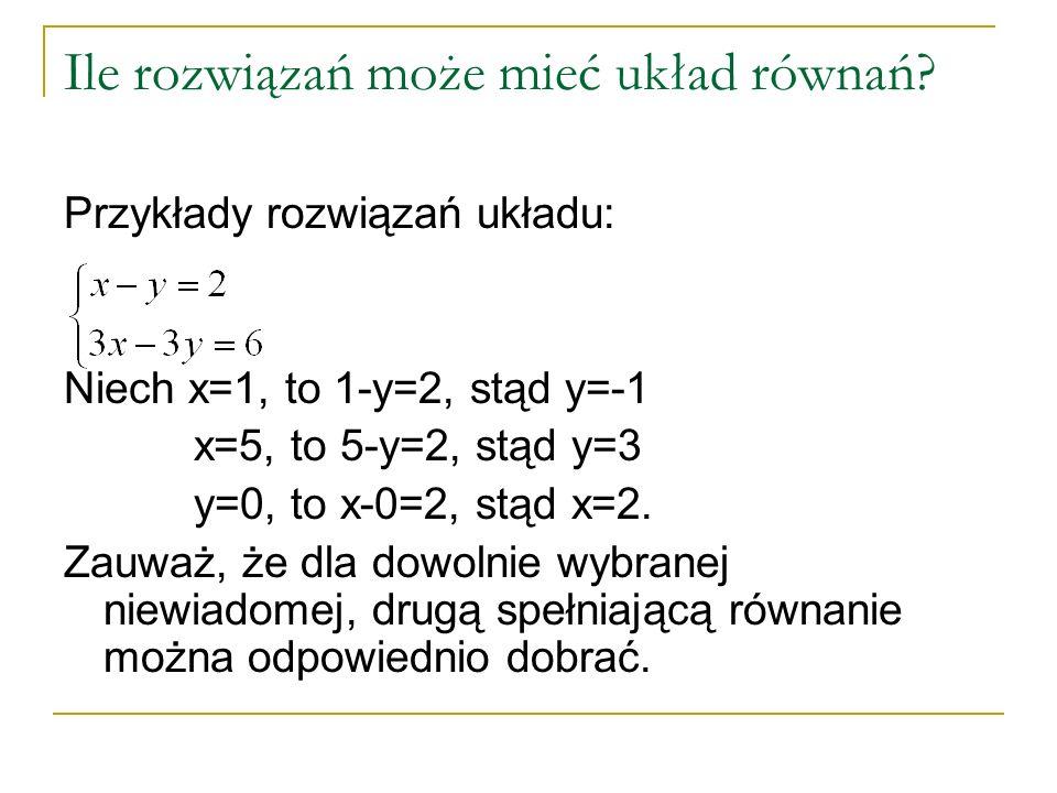 Ile rozwiązań może mieć układ równań? Przykłady rozwiązań układu: Niech x=1, to 1-y=2, stąd y=-1 x=5, to 5-y=2, stąd y=3 y=0, to x-0=2, stąd x=2. Zauw