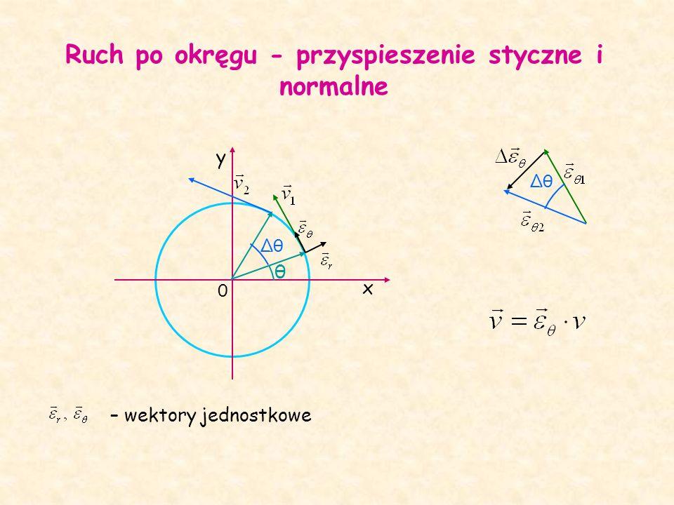 0 x y θ θ – wektory jednostkowe θ Ruch po okręgu - przyspieszenie styczne i normalne