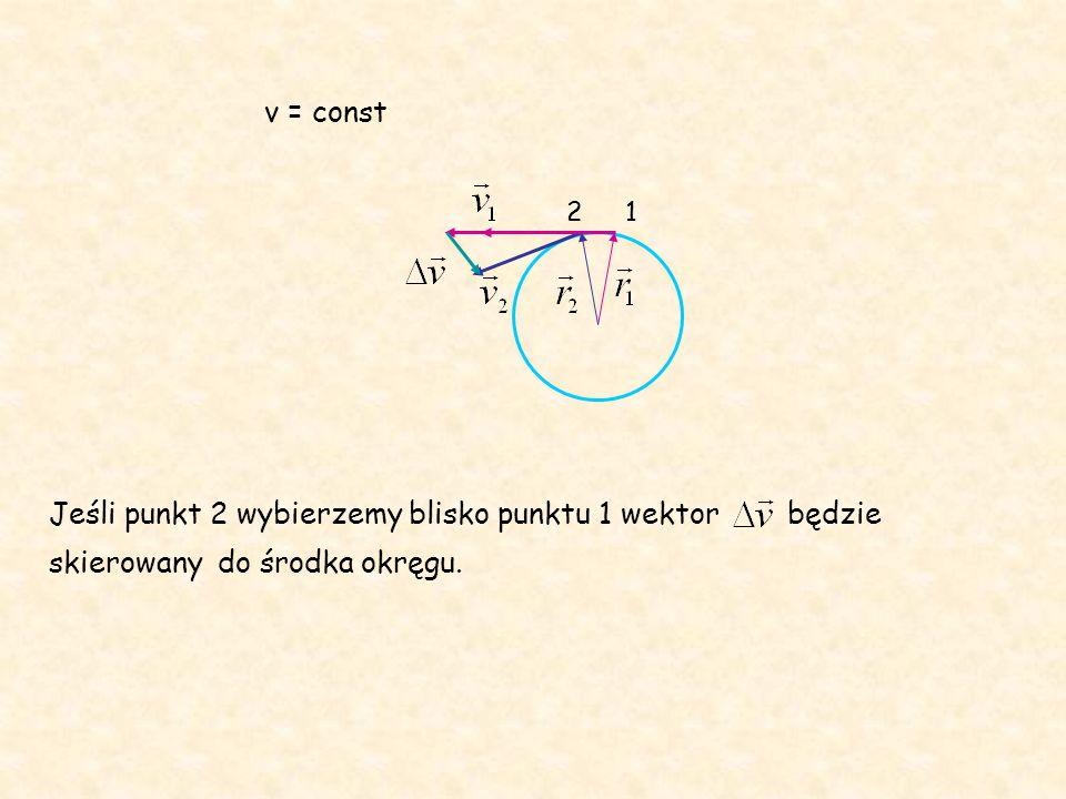 12 Jeśli punkt 2 wybierzemy blisko punktu 1 wektor będzie skierowany do środka okręgu. v = const