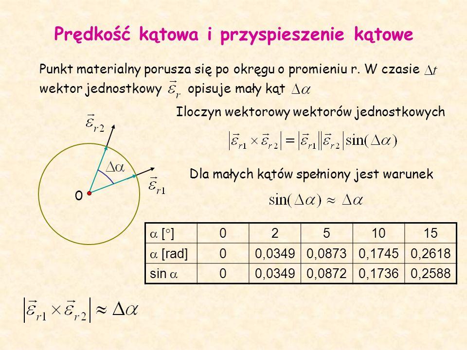 Prędkość kątowa i przyspieszenie kątowe Punkt materialny porusza się po okręgu o promieniu r. W czasie wektor jednostkowy opisuje mały kąt 0 Iloczyn w