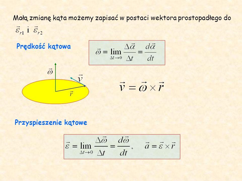 Przyspieszenie kątowe Małą zmianę kąta możemy zapisać w postaci wektora prostopadłego do Prędkość kątowa