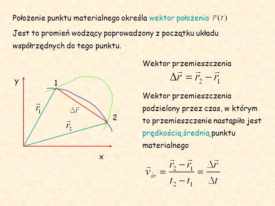 Jest to promień wodzący poprowadzony z początku układu współrzędnych do tego punktu. Położenie punktu materialnego określa wektor położenia x y 1 2 We