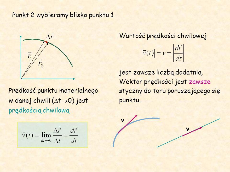 Punkt 2 wybieramy blisko punktu 1 Prędkość punktu materialnego w danej chwili ( t 0) jest prędkością chwilową Wartość prędkości chwilowej jest zawsze