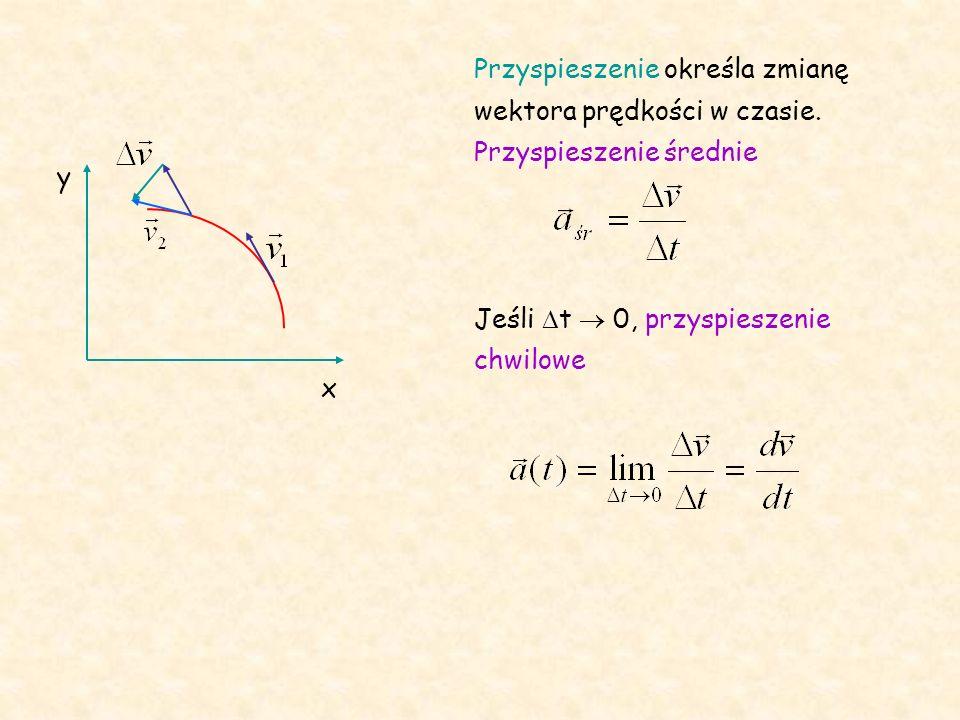 x y Przyspieszenie określa zmianę wektora prędkości w czasie. Przyspieszenie średnie Jeśli t 0, przyspieszenie chwilowe