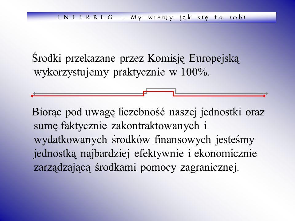Środki przekazane przez Komisję Europejską wykorzystujemy praktycznie w 100%. Biorąc pod uwagę liczebność naszej jednostki oraz sumę faktycznie zakont