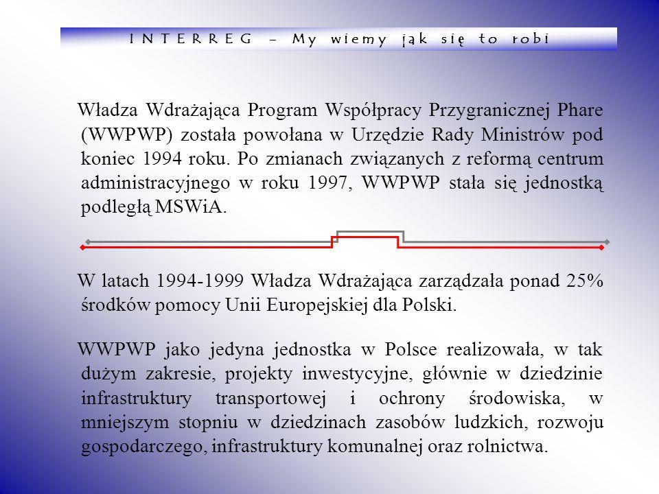 Władza Wdrażająca Program Współpracy Przygranicznej Phare (WWPWP) została powołana w Urzędzie Rady Ministrów pod koniec 1994 roku. Po zmianach związan