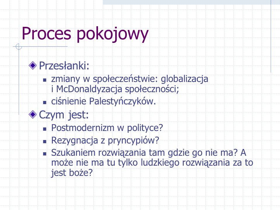 Proces pokojowy Przesłanki: zmiany w społeczeństwie: globalizacja i McDonaldyzacja społeczności; ciśnienie Palestyńczyków. Czym jest: Postmodernizm w