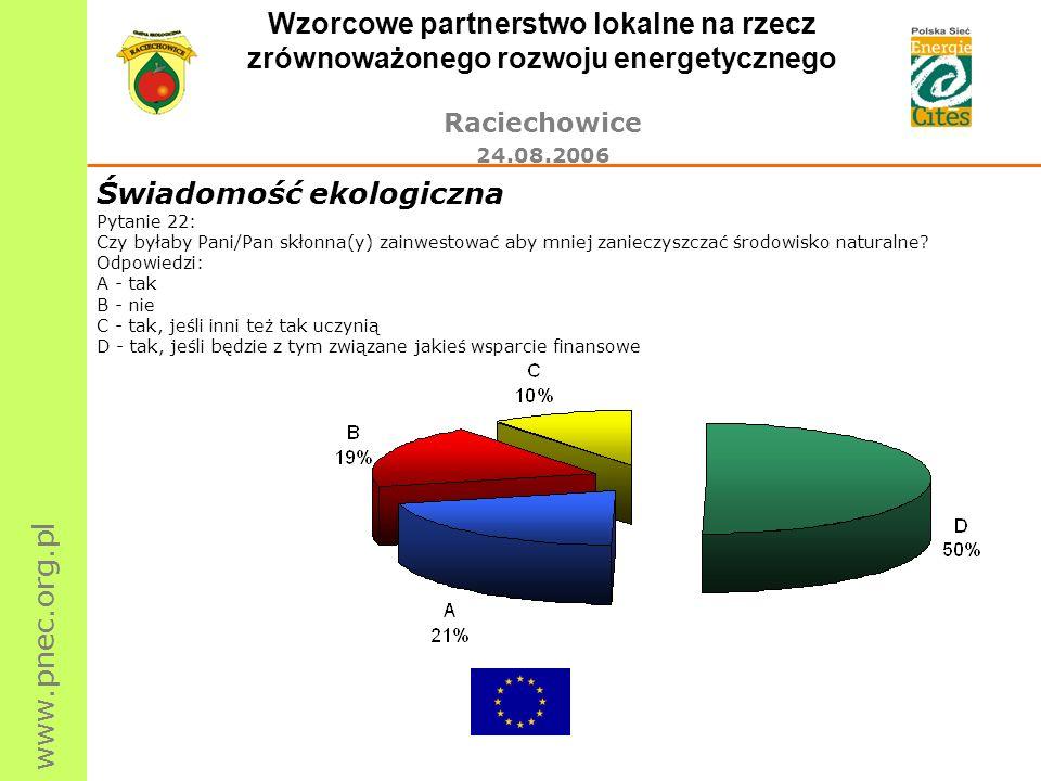 www.pnec.org.pl Wzorcowe partnerstwo lokalne na rzecz zrównoważonego rozwoju energetycznego Raciechowice 24.08.2006 Świadomość ekologiczna Pytanie 22: