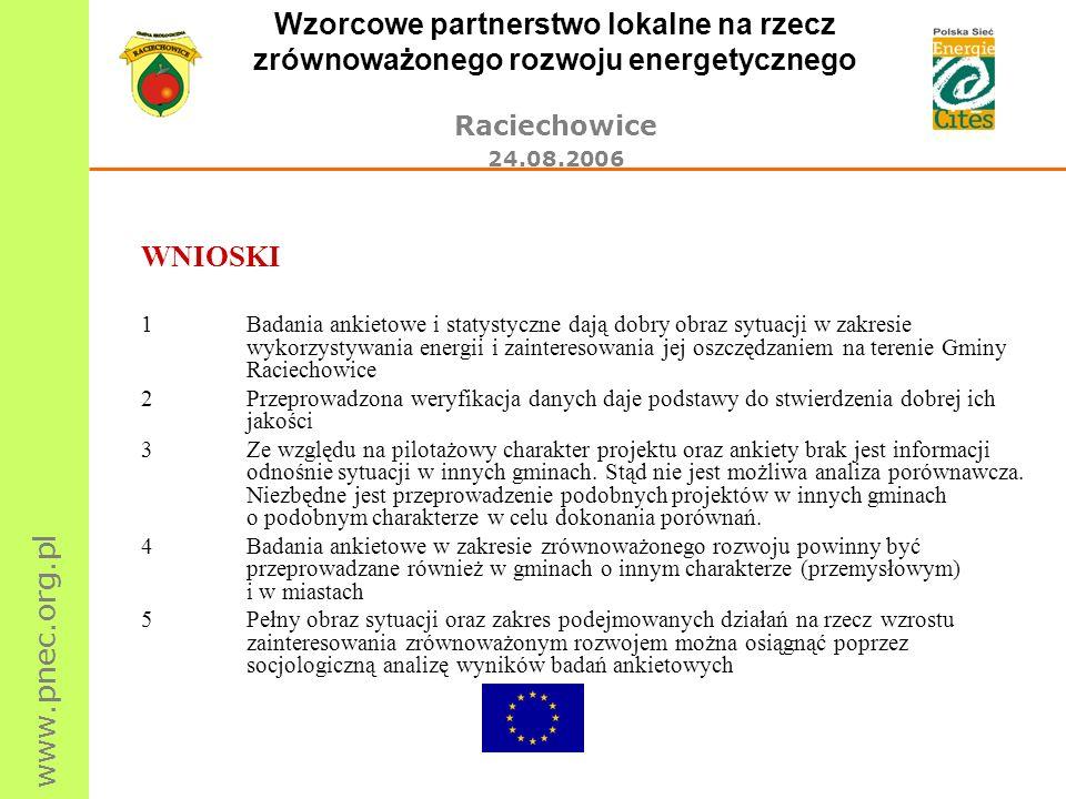 www.pnec.org.pl Wzorcowe partnerstwo lokalne na rzecz zrównoważonego rozwoju energetycznego Raciechowice 24.08.2006 WNIOSKI 1Badania ankietowe i staty