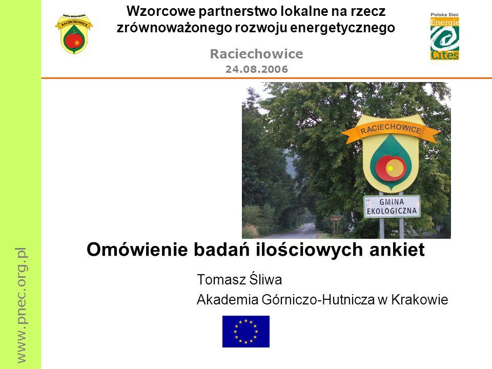 www.pnec.org.pl Wzorcowe partnerstwo lokalne na rzecz zrównoważonego rozwoju energetycznego Raciechowice 24.08.2006 Omówienie badań ilościowych ankiet