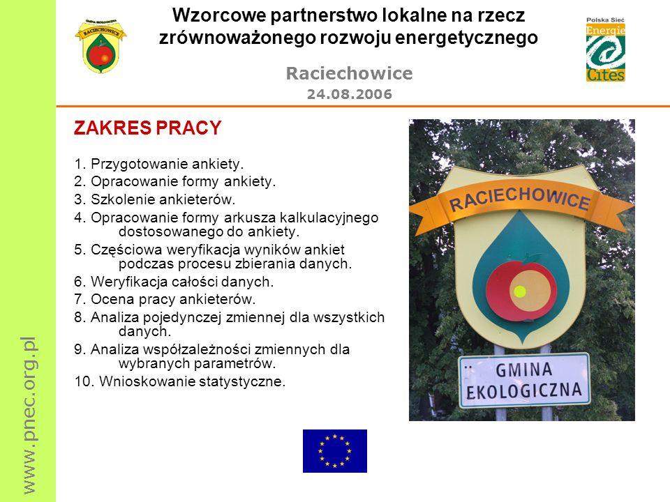www.pnec.org.pl Wzorcowe partnerstwo lokalne na rzecz zrównoważonego rozwoju energetycznego Raciechowice 24.08.2006 ZAKRES PRACY 1. Przygotowanie anki