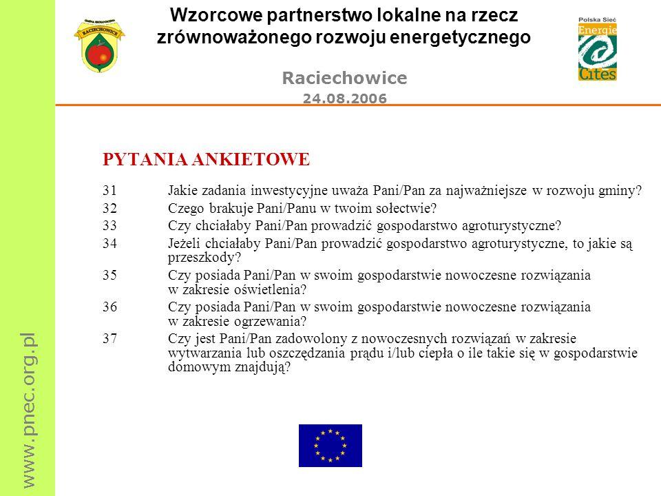 www.pnec.org.pl Wzorcowe partnerstwo lokalne na rzecz zrównoważonego rozwoju energetycznego Raciechowice 24.08.2006 PYTANIA ANKIETOWE 31Jakie zadania