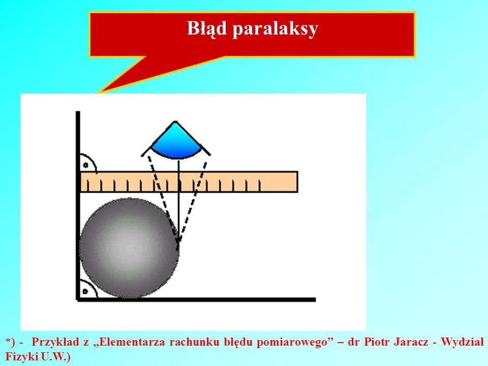 Błąd paralaksy *) - Przykład z Elementarza rachunku błędu pomiarowego – dr Piotr Jaracz - Wydział Fizyki U.W.)