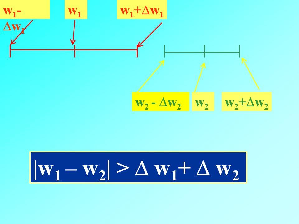 w 1 + w 1 w 1 - w 1 w1w1 w 2 - w 2 w2w2 w 2 + w 2 |w 1 – w 2 | > w 1 + w 2