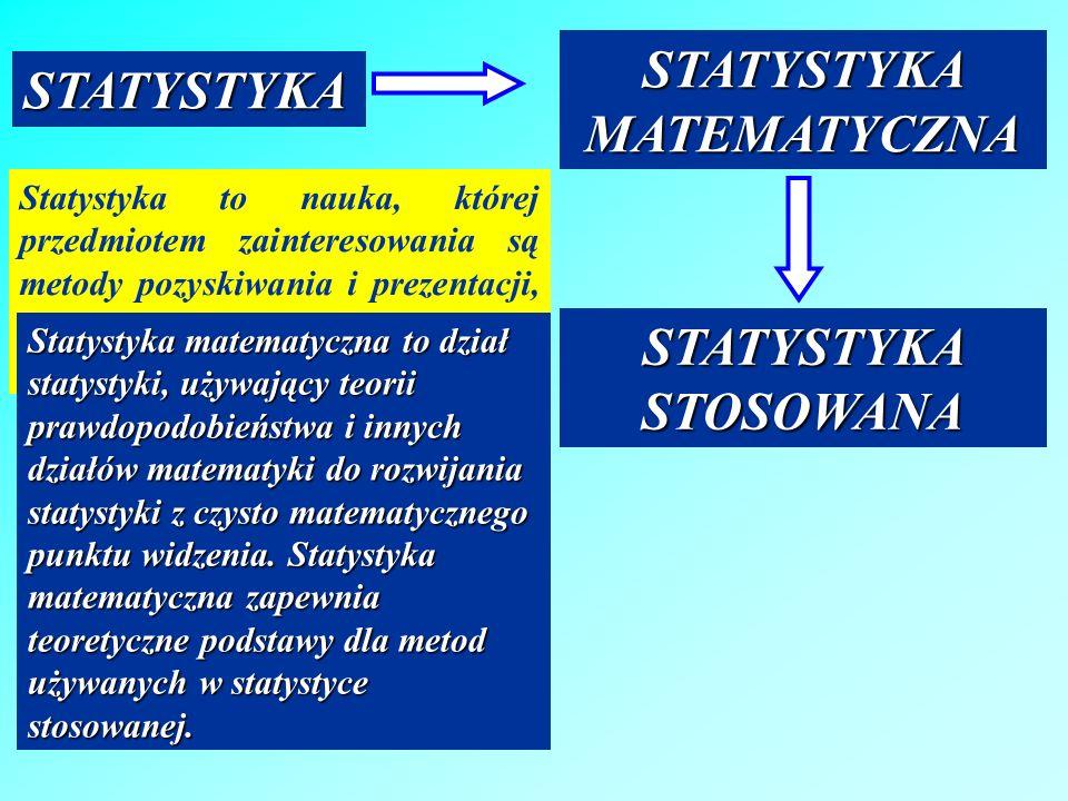 STATYSTYKA STATYSTYKA MATEMATYCZNA STATYSTYKA STOSOWANA Statystyka to nauka, której przedmiotem zainteresowania są metody pozyskiwania i prezentacji,