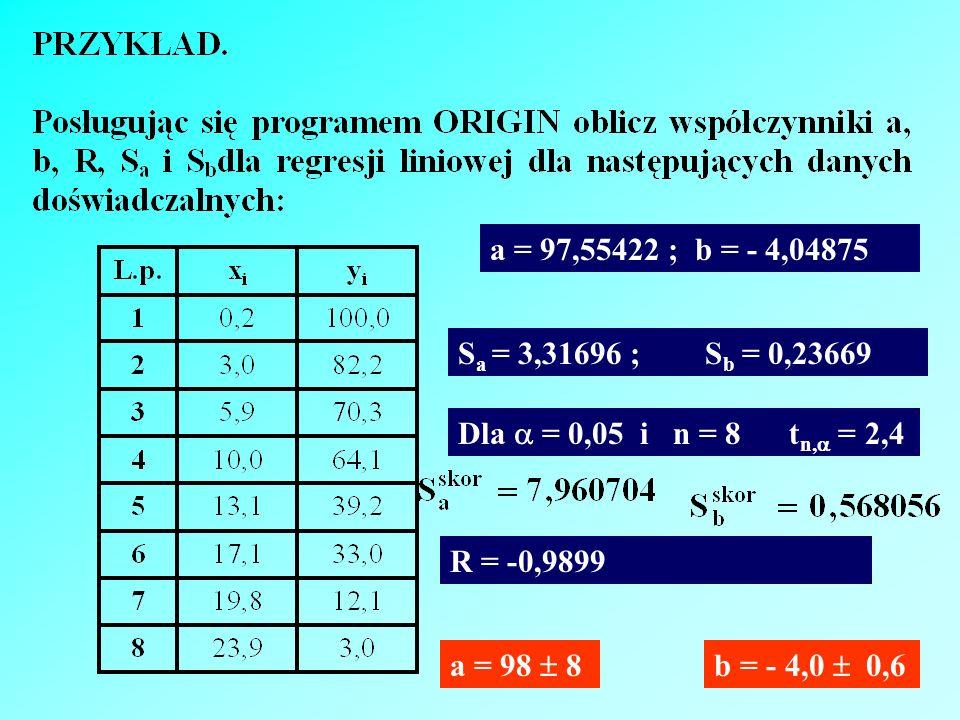 a = 97,55422 ; b = - 4,04875 S a = 3,31696 ; S b = 0,23669 Dla = 0,05 i n = 8 t n, = 2,4 R = -0,9899 a = 98 8b = - 4,0 0,6