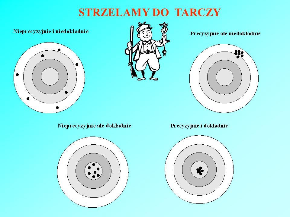 STRZELAMY DO TARCZY