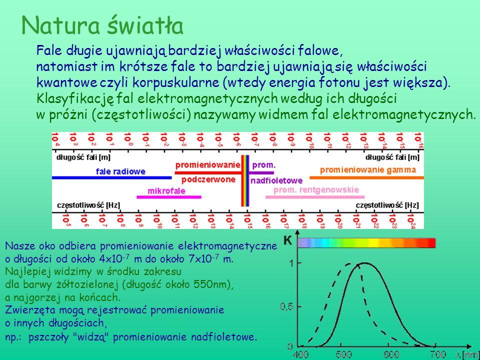 Fale długie ujawniają bardziej właściwości falowe, natomiast im krótsze fale to bardziej ujawniają się właściwości kwantowe czyli korpuskularne (wtedy energia fotonu jest większa).