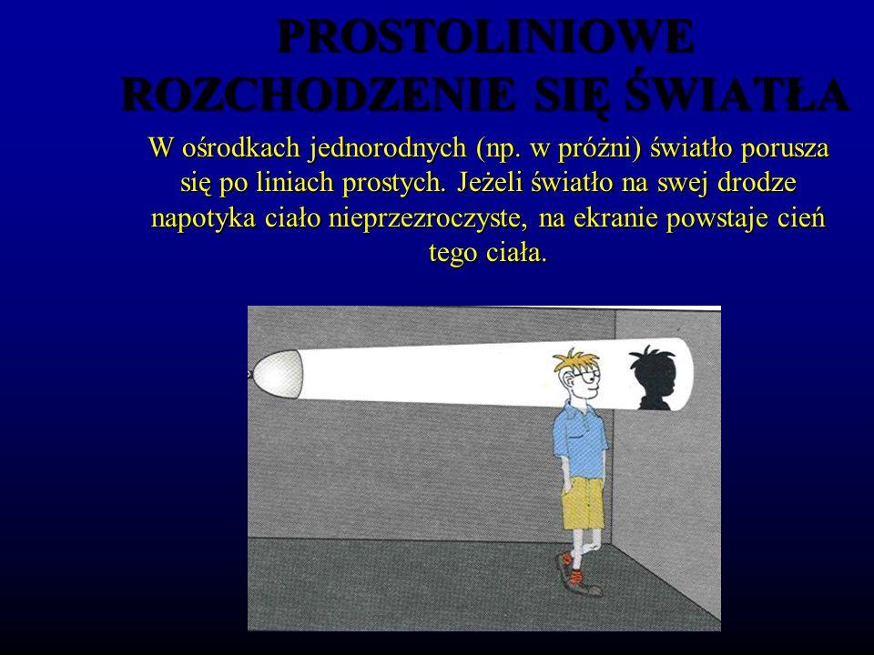 PROSTOLINIOWE ROZCHODZENIE SIĘ ŚWIATŁA W ośrodkach jednorodnych (np.