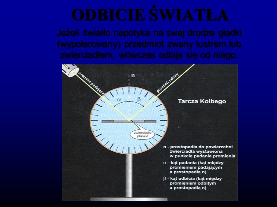 Bartosz Jabłonecki Konstrukcja obrazu w zwierciadle płaskim B A BA