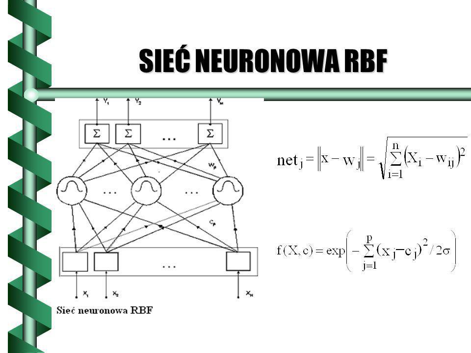 SIEĆ NEURONOWA RBF