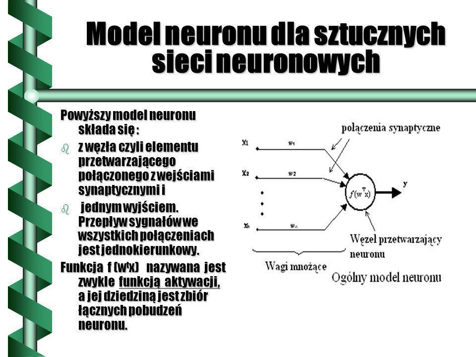 Model neuronu dla sztucznych sieci neuronowych Powyższy model neuronu składa się : b z węzła czyli elementu przetwarzającego połączonego z wejściami s