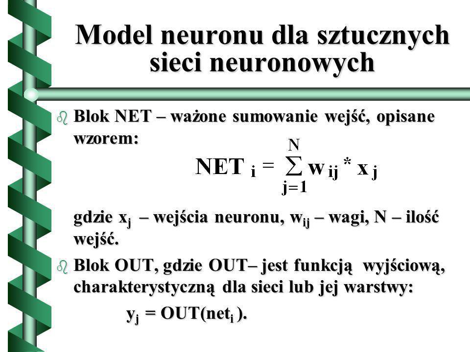 Model neuronu dla sztucznych sieci neuronowych b Blok NET – ważone sumowanie wejść, opisane wzorem: gdzie x j – wejścia neuronu, w ij – wagi, N – iloś
