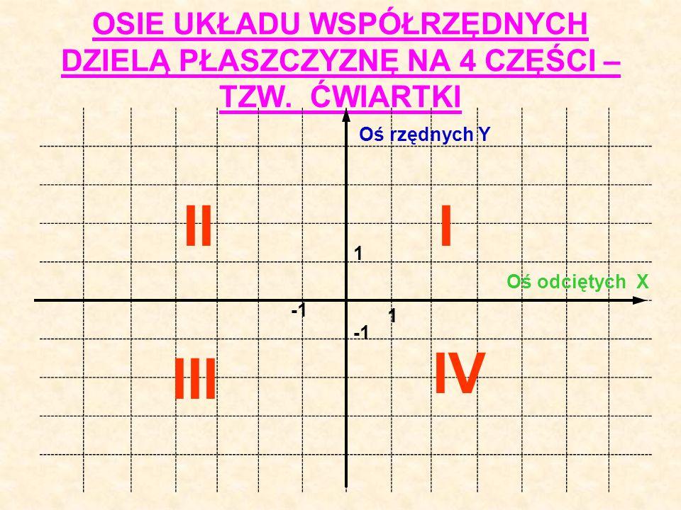 UKŁAD WSPÓŁRZĘDNYCH, TO: Układ dwóch przecinających się prostopadle osi Oś pozioma to oś odciętych – oznaczamy ją X Oś pionowa to oś rzędnych – oznacz