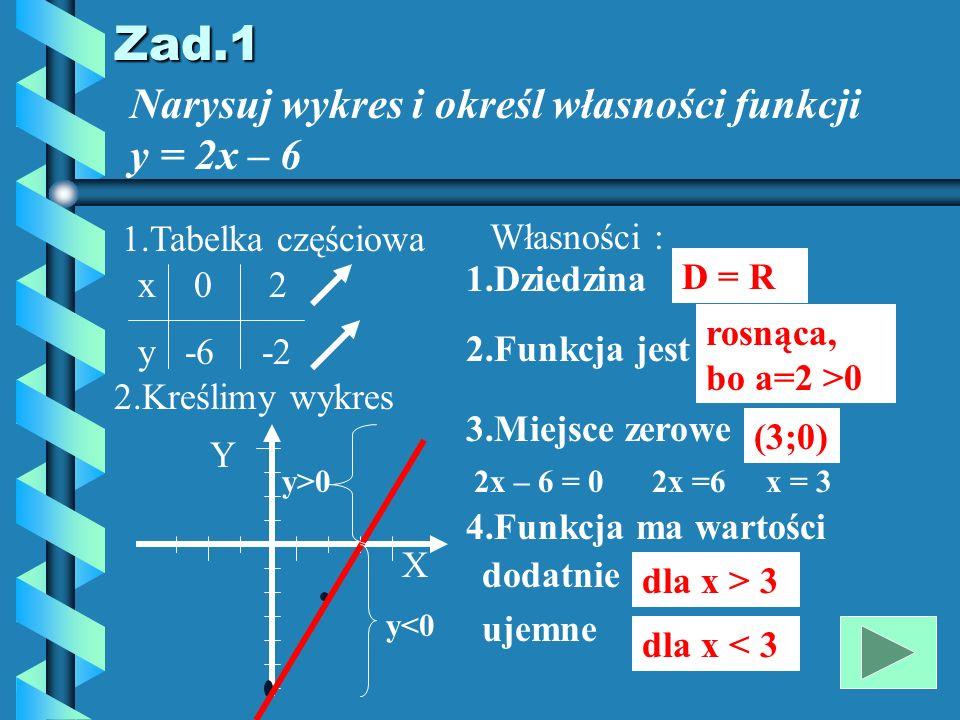 Podsumowanie Funkcję można przedstawić za pomocą : 1.