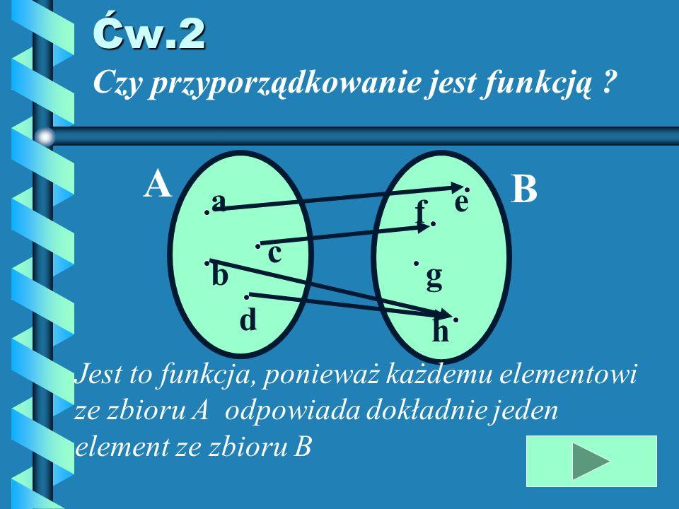 Zad.4 Napisz wzór funkcji liniowej, której wykres przechodzi przez punkty ( 0;4) oraz (2;8) Ponieważ wykres przechodzi przez punkt (0;4) stąd wynika, że b = 4 czyli wzór naszej funkcji to y = ax + 4 Do wzoru y = ax + 4 podstawiamy współrzędne punktu ( 2;8) x = 2 y = 8 Liczymy 8 = 2a + 4 stąd a = 2 Odp.