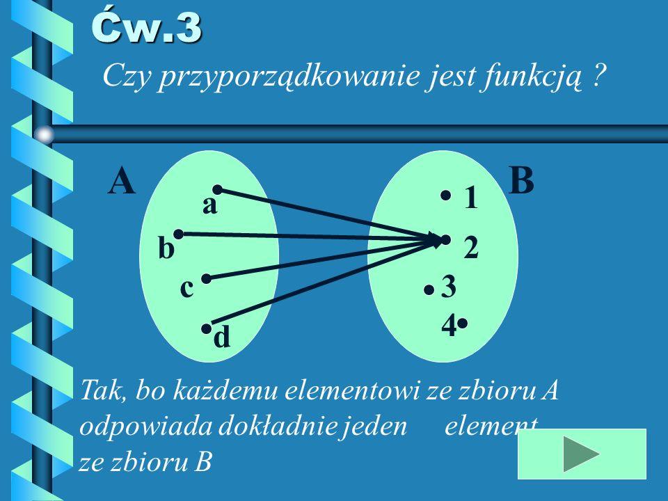 Zad.5 Napisz wzór funkcji, której wykres jest równoległy do wykresu y = 3x – 5 oraz przechodzi przez punkt ( 4;9) Jeżeli wykres ma być równoległy do danego to musi być y = 3x + b Podstawiamy do tego wzoru współrzędne punktu ( 4;9) i liczymy b 9 = 3.