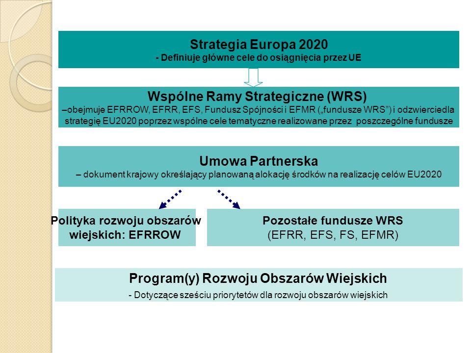 Wspólne Ramy Strategiczne (WRS) –obejmuje EFRROW, EFRR, EFS, Fundusz Spójności i EFMR (fundusze WRS) i odzwierciedla strategię EU2020 poprzez wspólne