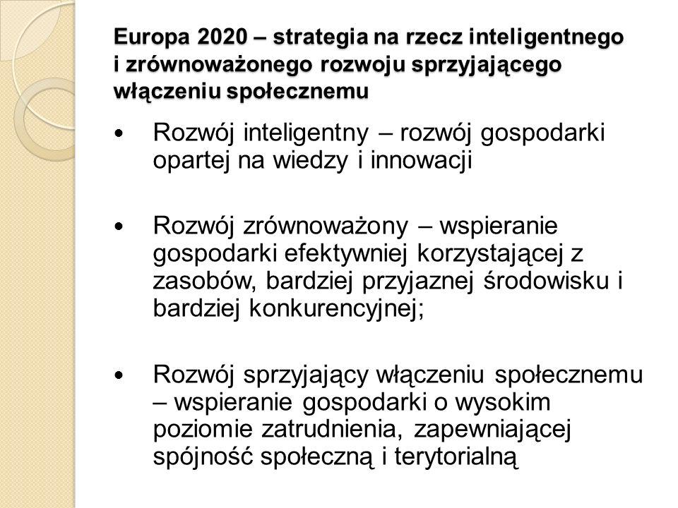 Europa 2020 – strategia na rzecz inteligentnego i zrównoważonego rozwoju sprzyjającego włączeniu społecznemu Rozwój inteligentny – rozwój gospodarki o