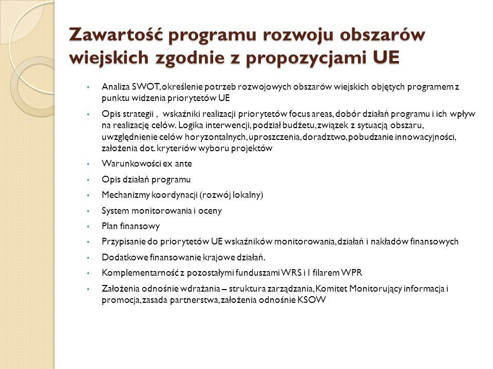 Zawartość programu rozwoju obszarów wiejskich zgodnie z propozycjami UE Analiza SWOT, określenie potrzeb rozwojowych obszarów wiejskich objętych progr