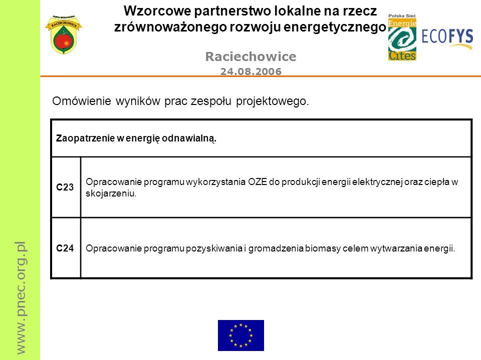 www.pnec.org.pl Wzorcowe partnerstwo lokalne na rzecz zrównoważonego rozwoju energetycznego Raciechowice 24.08.2006 Wybrane cele główne polityki klimatycznej gminy Raciechowice.